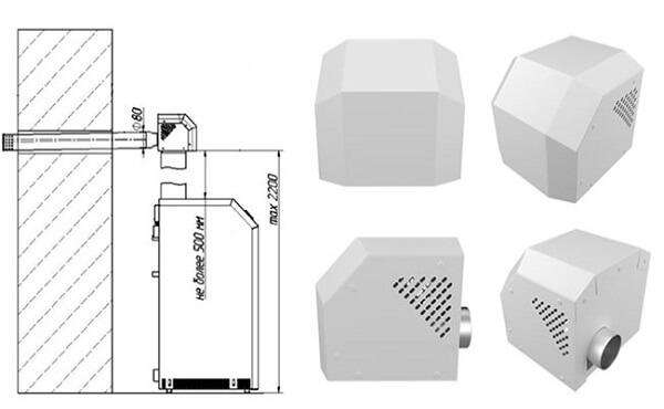 Турбонасадка для газового котла Лемакс